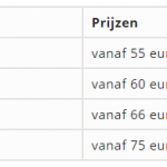Plisse-gordijn-kosten